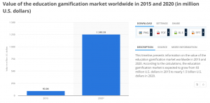gamificationStatista