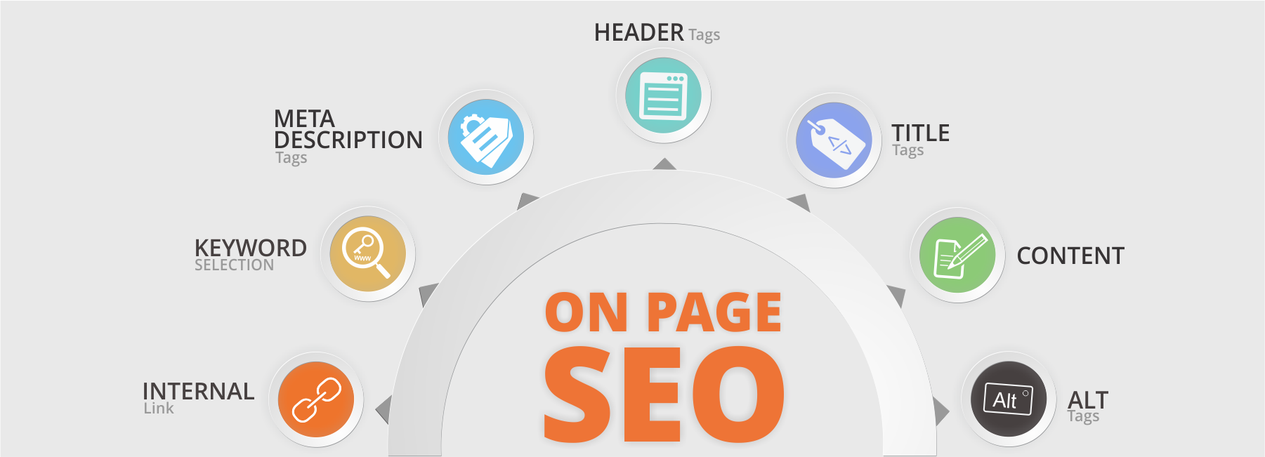 seo-on-page-