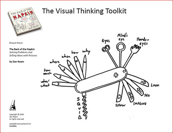 rudolf arnheim visual thinking pdf