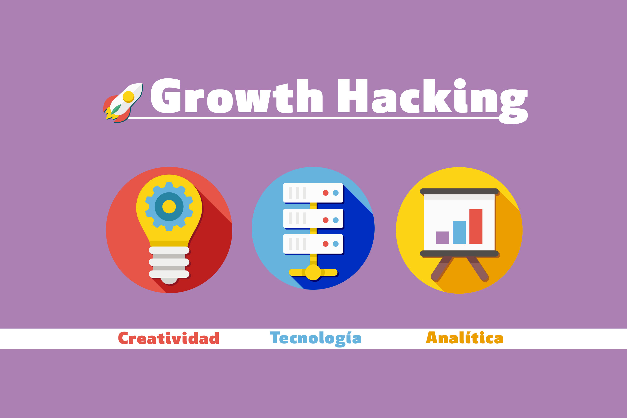 Growth Hacking: qué es