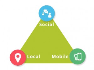Social, mobile, local