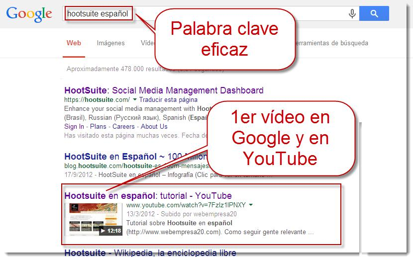video keyword