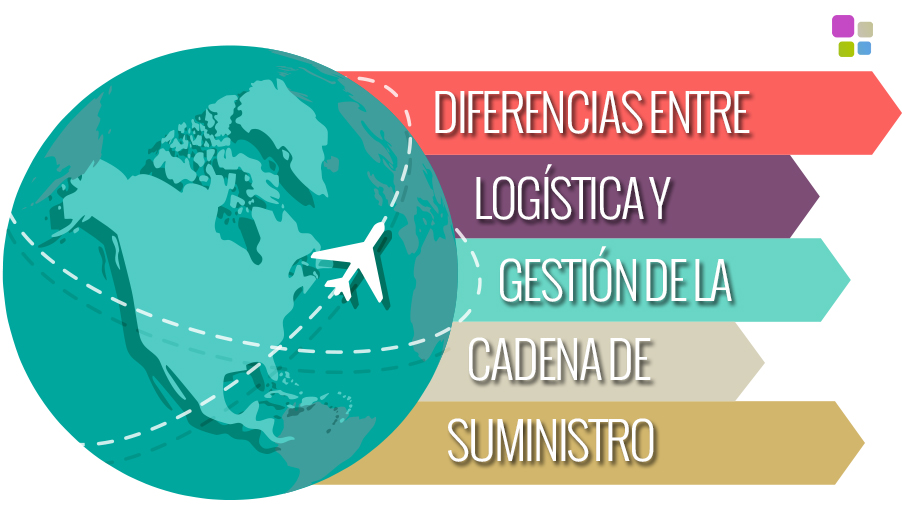 diferencias logistica supply chain cadena de suministro