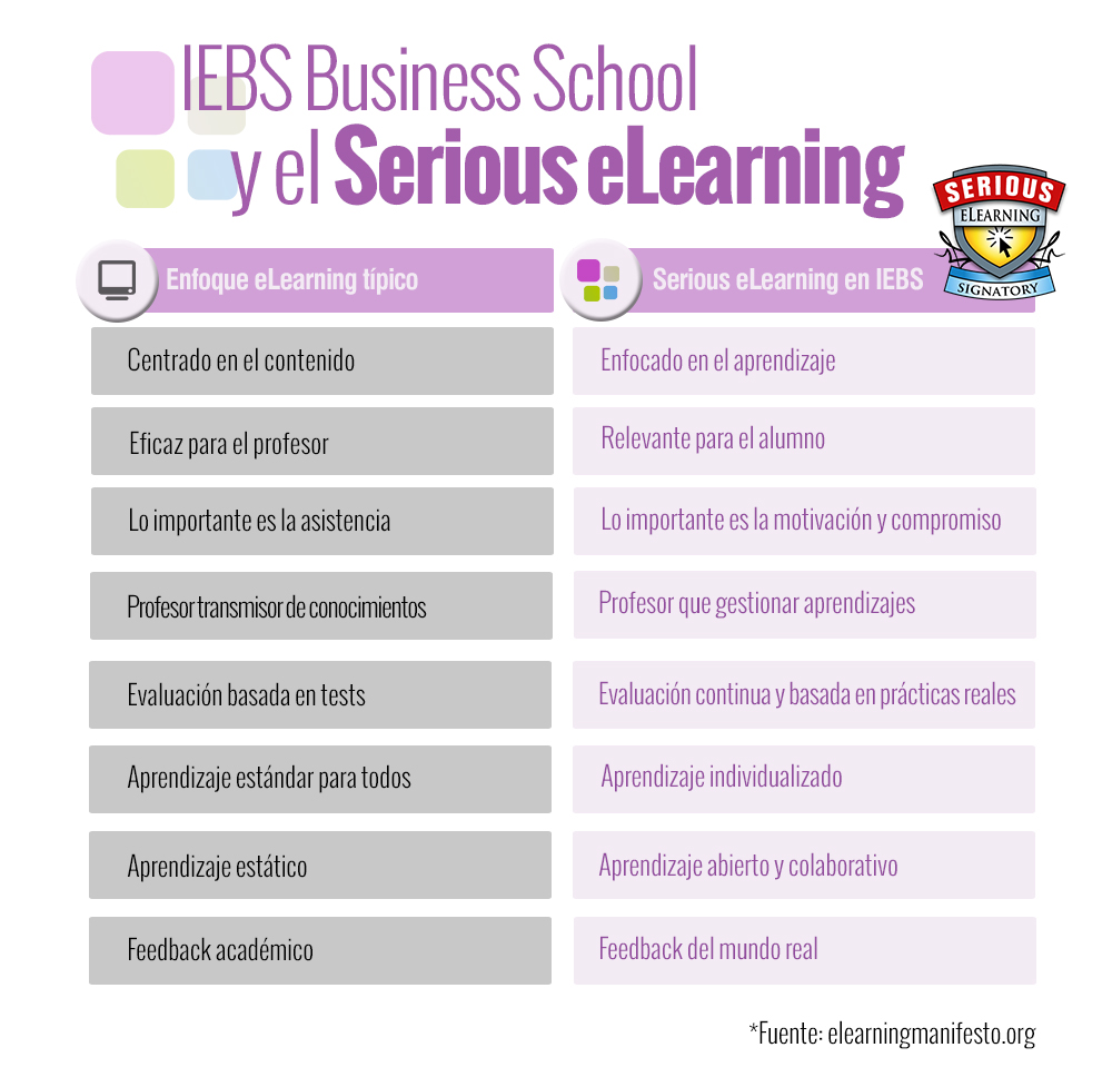 Serious Elearning Manifesto IEBS