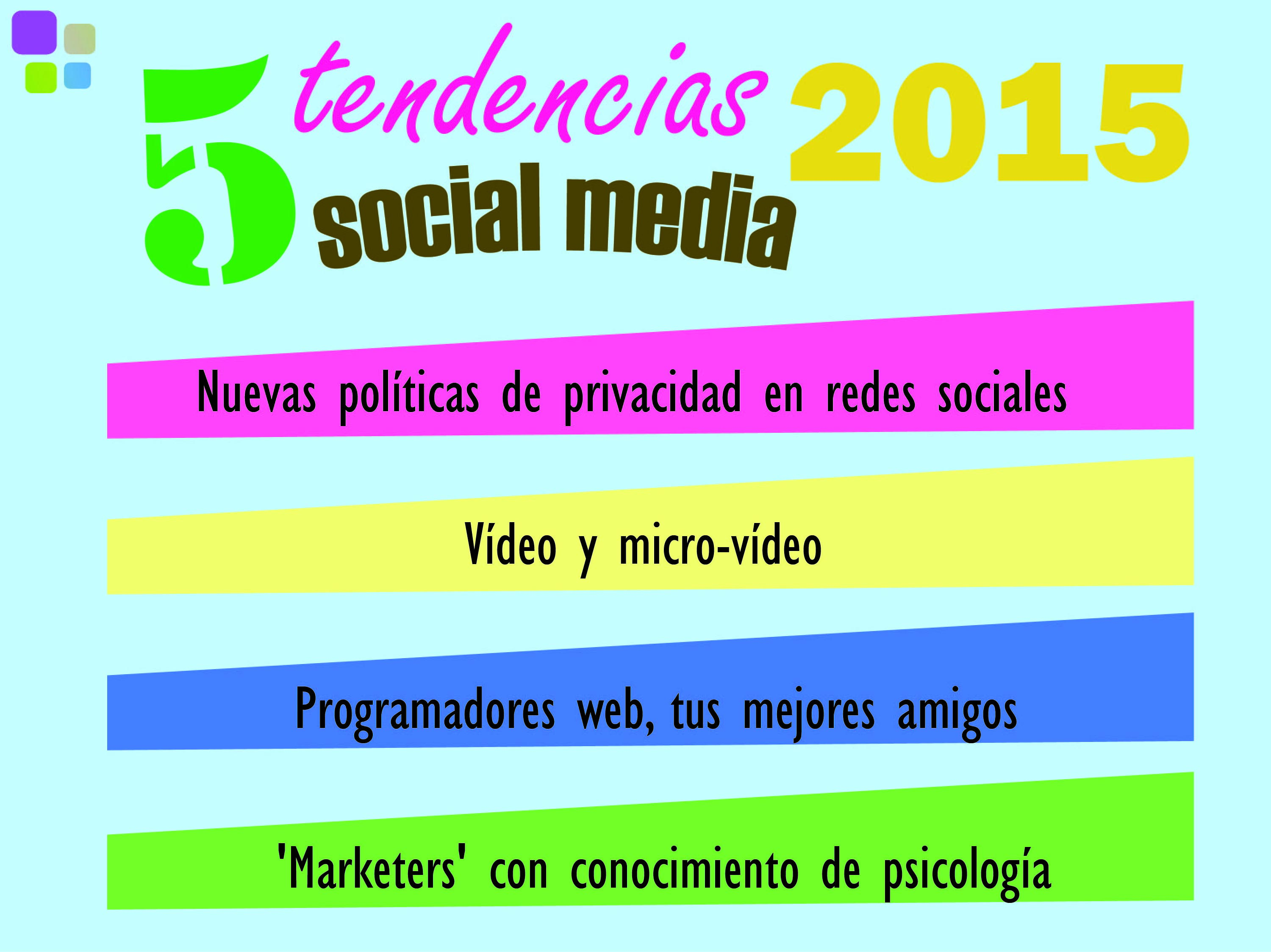 Últimas tendencias en Social media para 2015