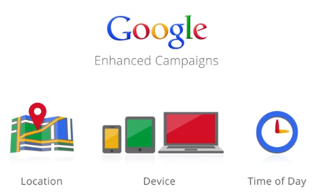 Enhanced_Campaigns google