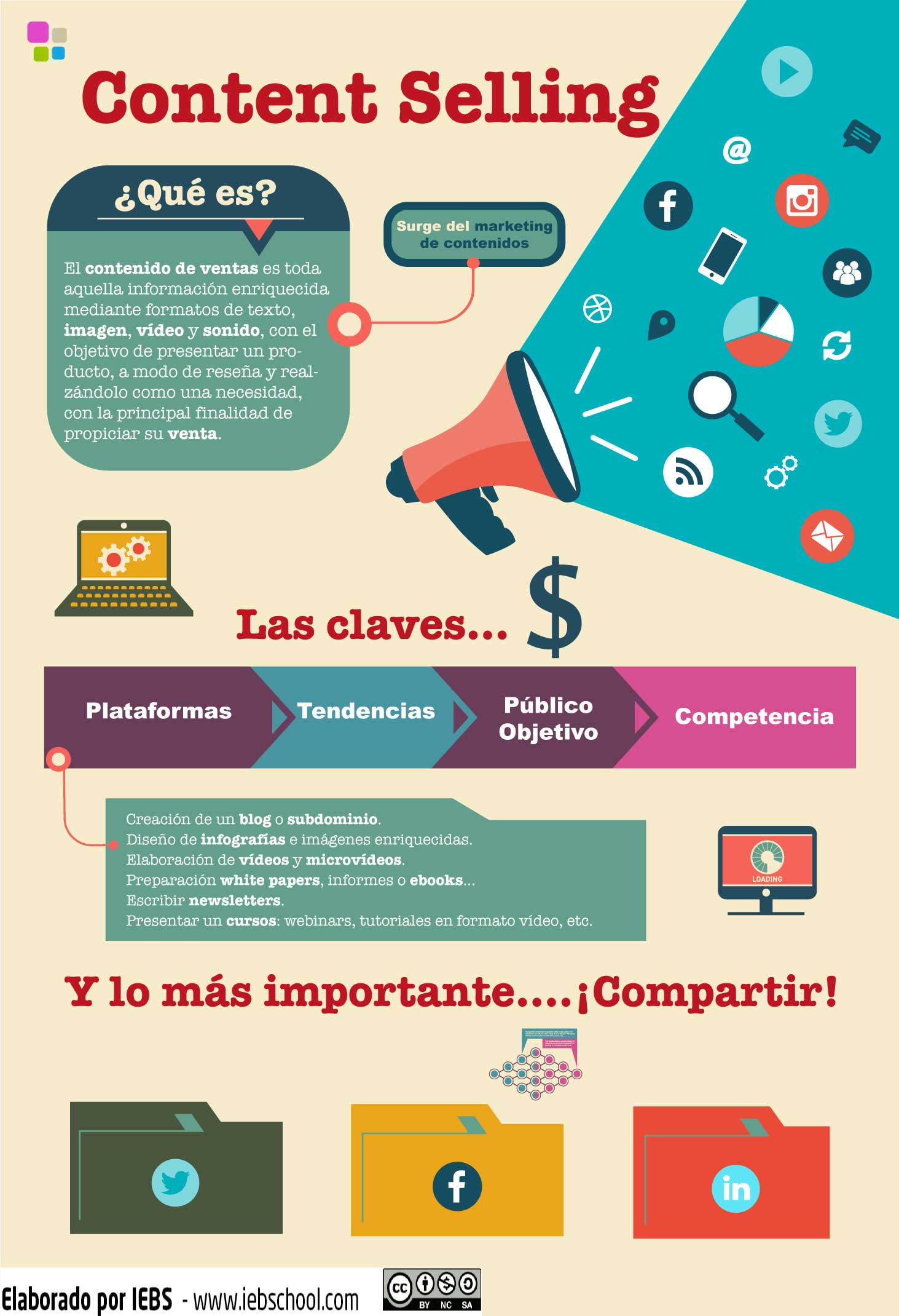 Del marketing de contenidos al 'content selling' - Infografia Content Selling