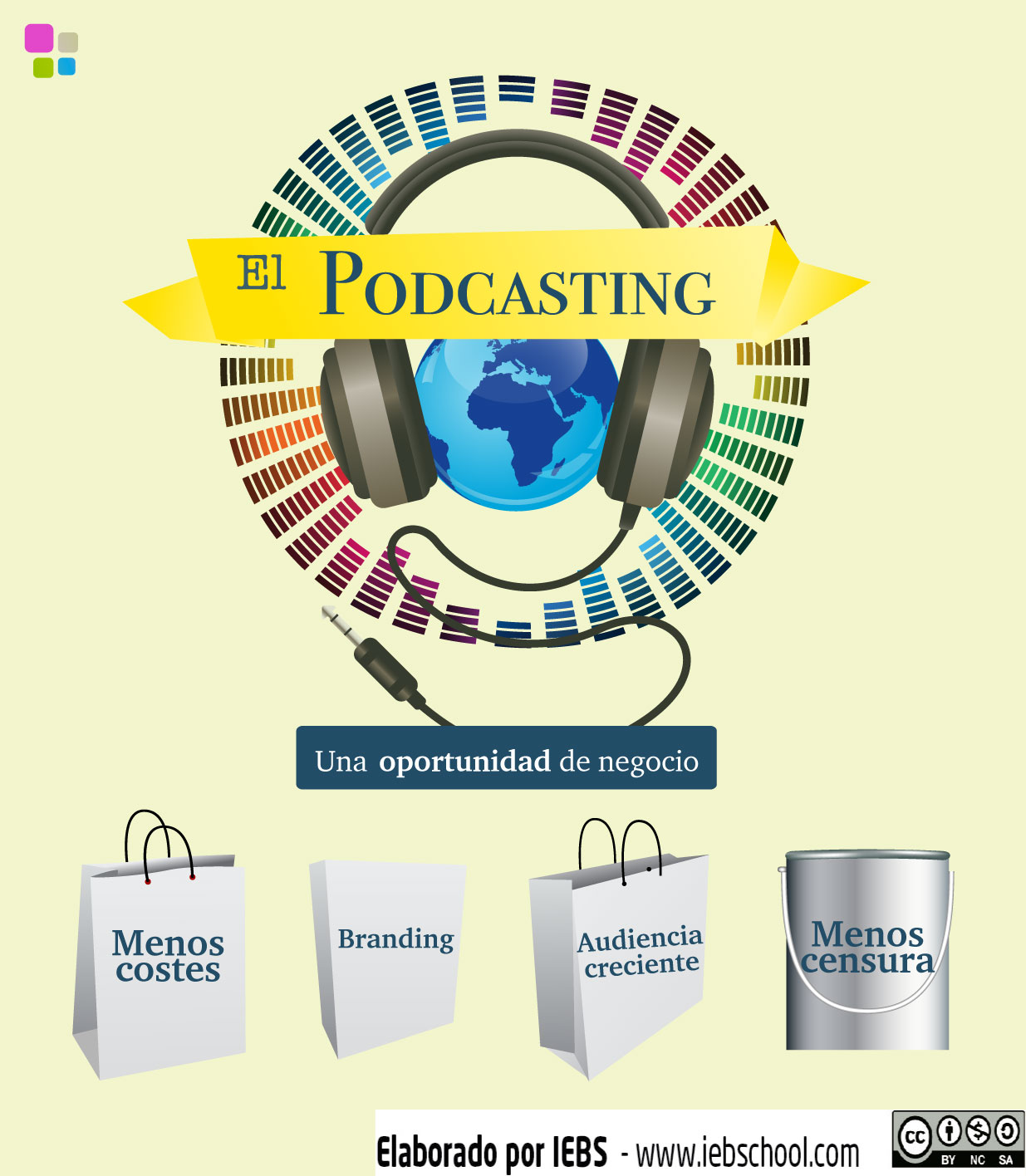podcasting negocio