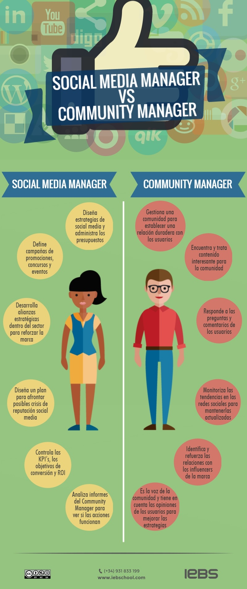 Social-Media-Manager-VS-Community-Manager