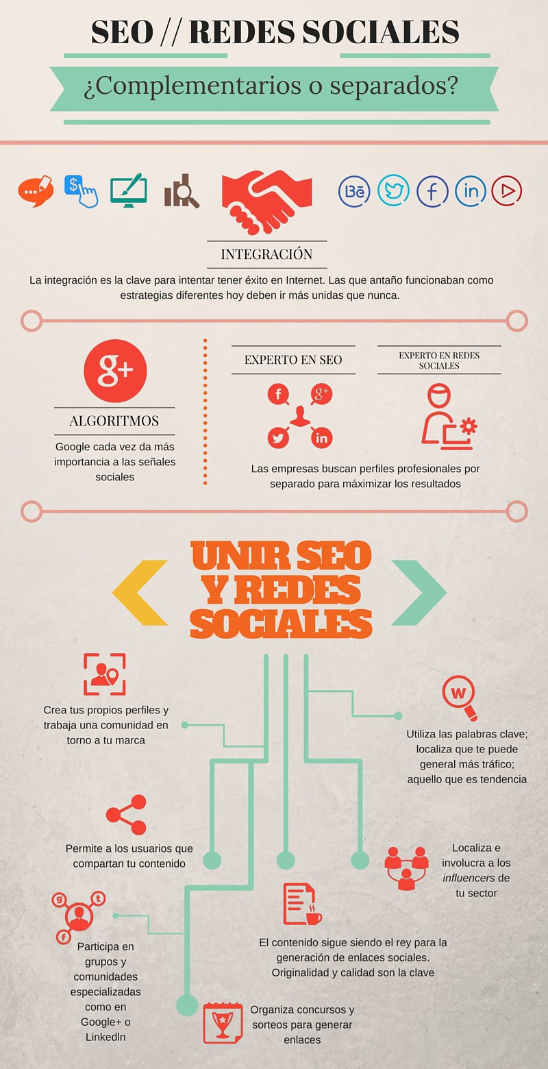 seo claves esenciales social media