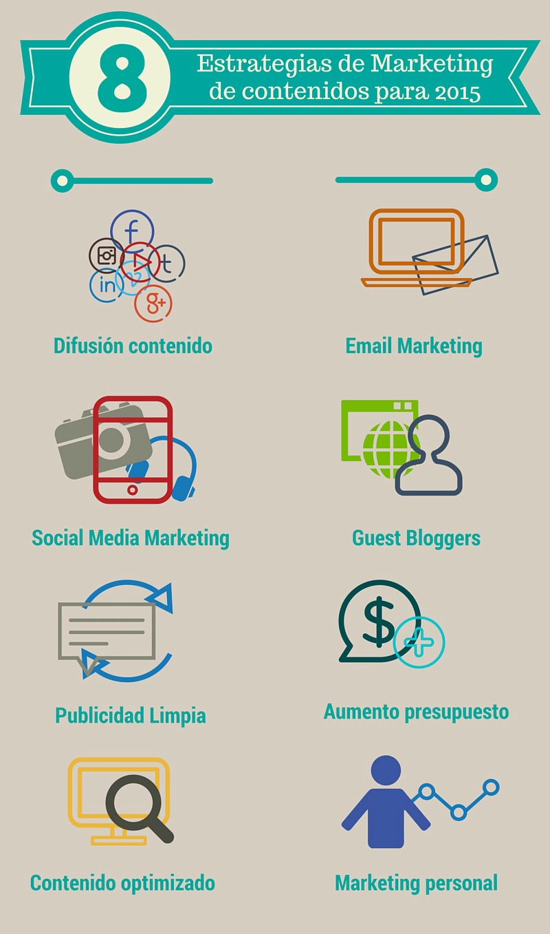 8  Estrategias de Marketing de Contenidos en 2015 - estrategismarketing