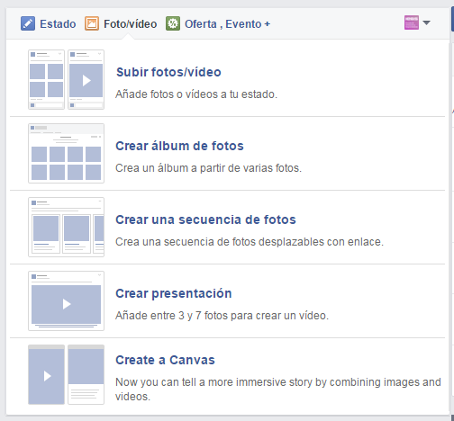 Anuncios en Facebook Canvas