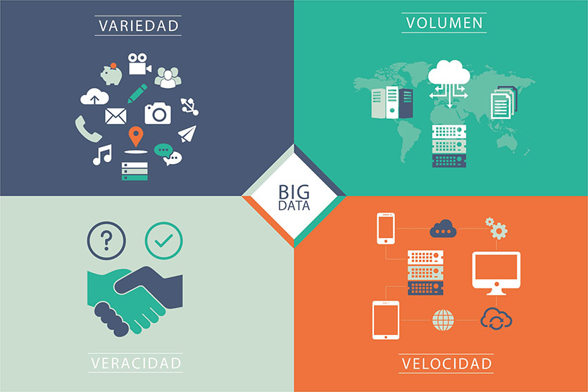 el valor del Big Data